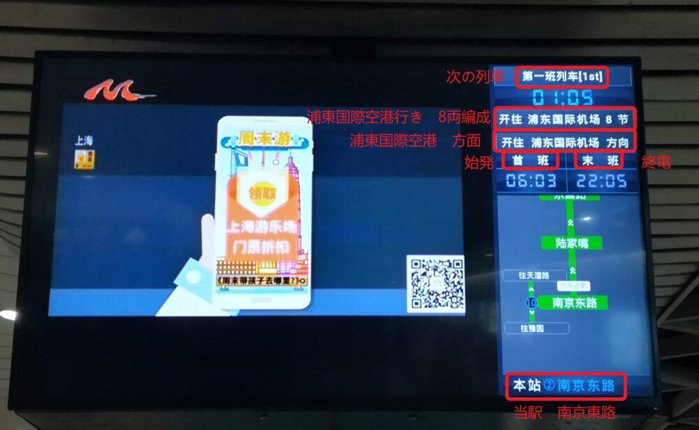 上海の地下鉄2号線の南京東路駅の電光掲示板の写真