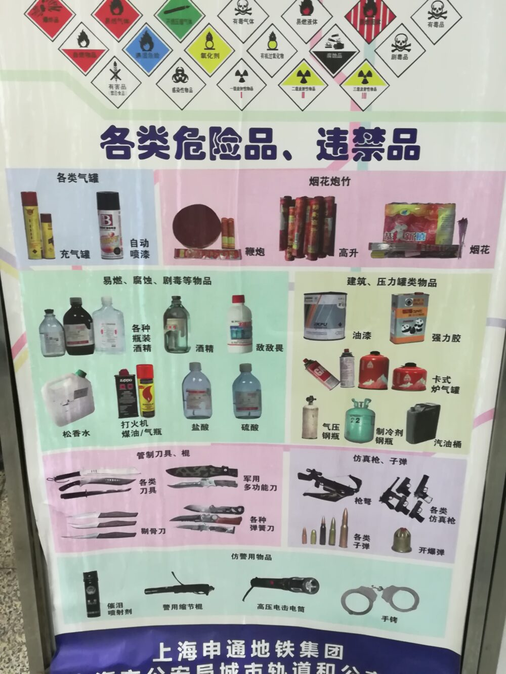 上海地下鉄で持ち込み不可に指定されているもの写真