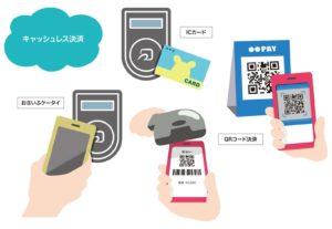 中国旅行での支払い方法のオススメは絶対に電子決済のアリペイ!